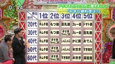 01_フジテレビ・キムチ鍋.jpg