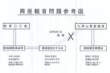 20091123_興亜観音問題参考図2S.jpg