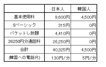 20100530_SoftBank在日割引.jpg
